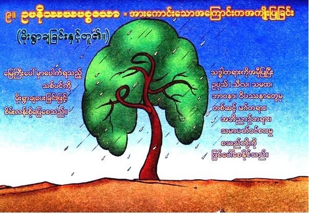 myanmar book free download pdf
